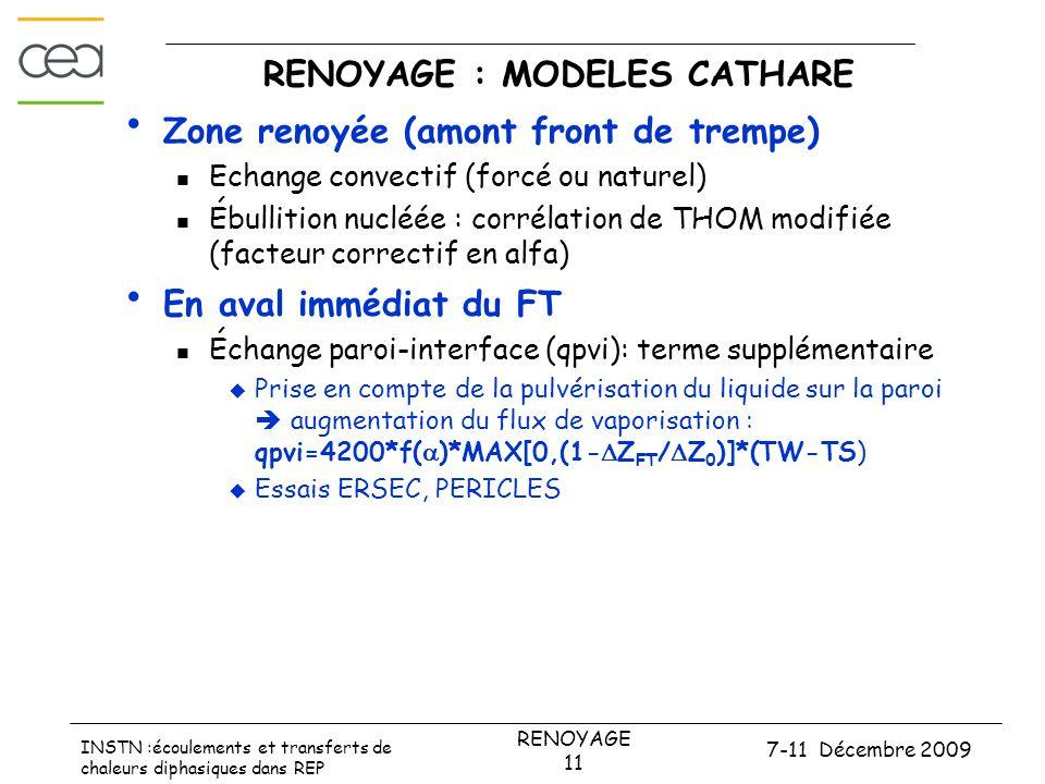 7-11 Décembre 2009 RENOYAGE 11 INSTN :écoulements et transferts de chaleurs diphasiques dans REP RENOYAGE : MODELES CATHARE • Zone renoyée (amont front de trempe)  Echange convectif (forcé ou naturel)  Ébullition nucléée : corrélation de THOM modifiée (facteur correctif en alfa) • En aval immédiat du FT  Échange paroi-interface (qpvi): terme supplémentaire  Prise en compte de la pulvérisation du liquide sur la paroi  augmentation du flux de vaporisation : qpvi=4200*f(  )*MAX[0,(1-  Z FT /  Z 0 )]*(TW-TS)  Essais ERSEC, PERICLES