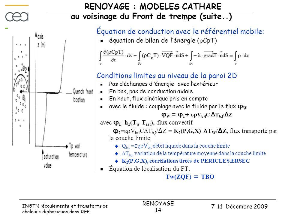 7-11 Décembre 2009 RENOYAGE 14 INSTN :écoulements et transferts de chaleurs diphasiques dans REP RENOYAGE : MODELES CATHARE au voisinage du Front de trempe (suite..) • Équation de conduction avec le référentiel mobile:  équation de bilan de l'énergie (  CpT) • Conditions limites au niveau de la paroi 2D  Pas d'échanges d 'énergie avec l'extérieur  En bas, pas de conduction axiale  En haut, flux cinétique pris en compte  avec le fluide : couplage avec le fluide par le flux φ W φ W = φ 1 +  V b, l C Δ T b,l / Δ Z avec φ 1 =h 1 (T w -T sat ), flux convectif φ 2 =  V b, l C  T b,l / Δ Z = K 2 (P,G,X)  T W / Δ Z, flux transporté par la couche limite  Q b,l = ε  V bl, débit liquide dans la couche limite   T b,l: variation de la température moyenne dans la couche limite  K 2 (P,G,X), corrélations tirées de PERICLES,ERSEC  Équation de localisation du FT: Tw(ZQF) = TBO