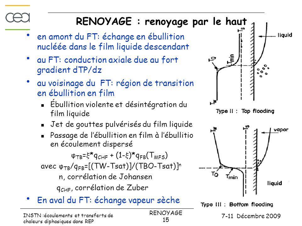 7-11 Décembre 2009 RENOYAGE 15 INSTN :écoulements et transferts de chaleurs diphasiques dans REP • en amont du FT: échange en ébullition nucléée dans le film liquide descendant • au FT: conduction axiale due au fort gradient dTP/dz • au voisinage du FT: région de transition en ébullition en film  Ébullition violente et désintégration du film liquide  Jet de gouttes pulvérisés du film liquide  Passage de l'ébullition en film à l'ébullition en écoulement dispersé φ TB =  *q CHF + (1-  )*q FB (T MFS ) avec φ TB /q FB =[(TW-Tsat)]/(TBO-Tsat)] n n, corrélation de Johansen q CHF, corrélation de Zuber • En aval du FT: échange vapeur sèche RENOYAGE : renoyage par le haut