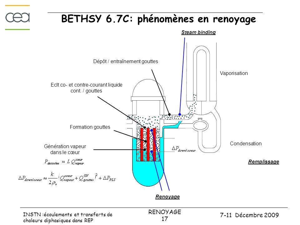 7-11 Décembre 2009 RENOYAGE 17 INSTN :écoulements et transferts de chaleurs diphasiques dans REP BETHSY 6.7C: phénomènes en renoyage Génération vapeur