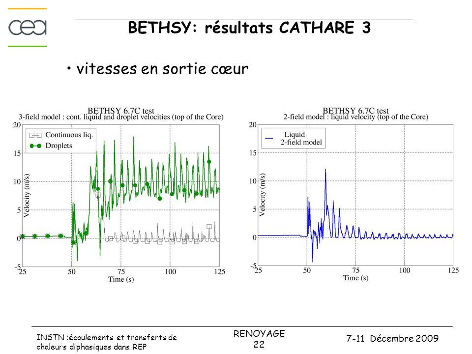 7-11 Décembre 2009 RENOYAGE 22 INSTN :écoulements et transferts de chaleurs diphasiques dans REP BETHSY: résultats CATHARE 3 • vitesses en sortie cœur
