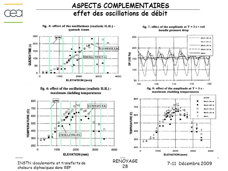 7-11 Décembre 2009 RENOYAGE 28 INSTN :écoulements et transferts de chaleurs diphasiques dans REP ASPECTS COMPLEMENTAIRES effet des oscillations de déb