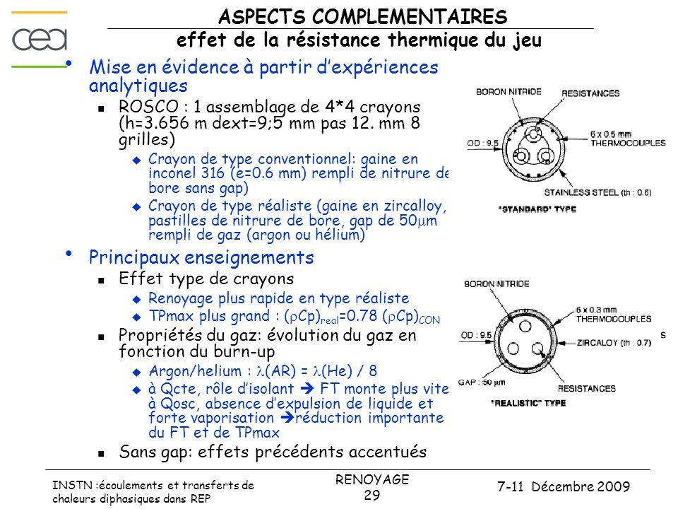7-11 Décembre 2009 RENOYAGE 29 INSTN :écoulements et transferts de chaleurs diphasiques dans REP ASPECTS COMPLEMENTAIRES effet de la résistance thermi