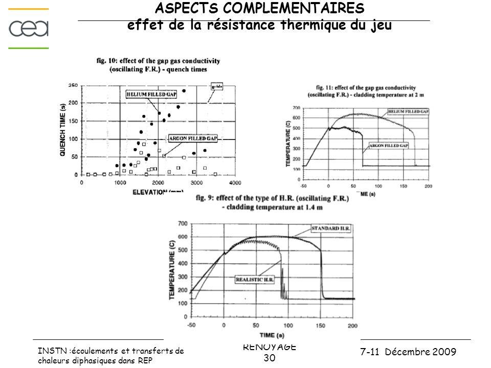 7-11 Décembre 2009 RENOYAGE 30 INSTN :écoulements et transferts de chaleurs diphasiques dans REP ASPECTS COMPLEMENTAIRES effet de la résistance thermique du jeu
