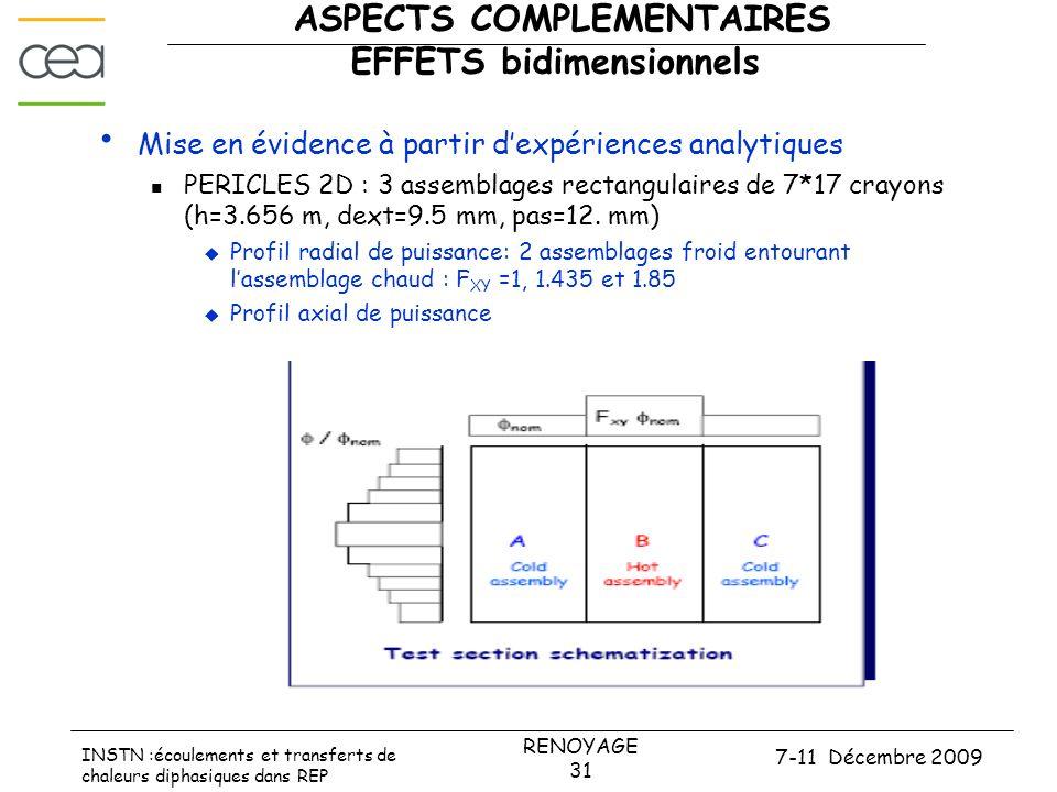 7-11 Décembre 2009 RENOYAGE 31 INSTN :écoulements et transferts de chaleurs diphasiques dans REP ASPECTS COMPLEMENTAIRES EFFETS bidimensionnels • Mise en évidence à partir d'expériences analytiques  PERICLES 2D : 3 assemblages rectangulaires de 7*17 crayons (h=3.656 m, dext=9.5 mm, pas=12.