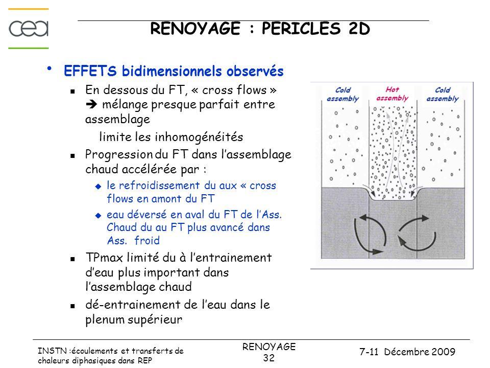 7-11 Décembre 2009 RENOYAGE 32 INSTN :écoulements et transferts de chaleurs diphasiques dans REP RENOYAGE : PERICLES 2D • EFFETS bidimensionnels observés  En dessous du FT, « cross flows »  mélange presque parfait entre assemblage limite les inhomogénéités  Progression du FT dans l'assemblage chaud accélérée par :  le refroidissement du aux « cross flows en amont du FT  eau déversé en aval du FT de l'Ass.