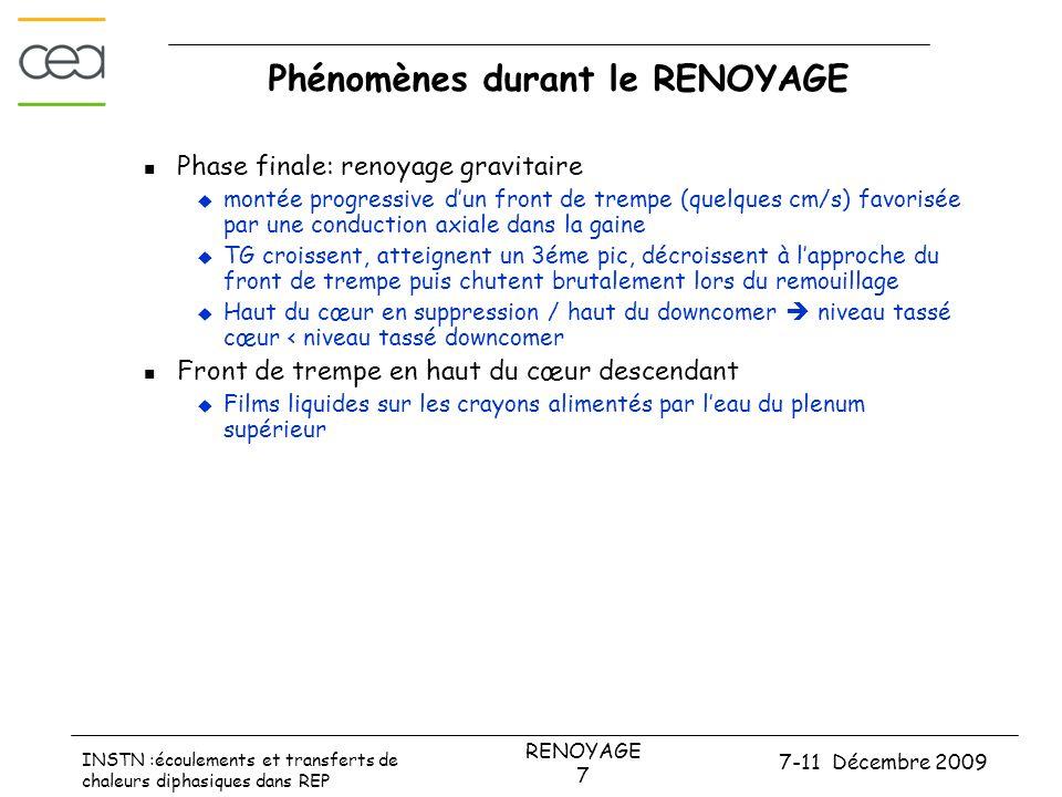 7-11 Décembre 2009 RENOYAGE 7 INSTN :écoulements et transferts de chaleurs diphasiques dans REP Phénomènes durant le RENOYAGE  Phase finale: renoyage