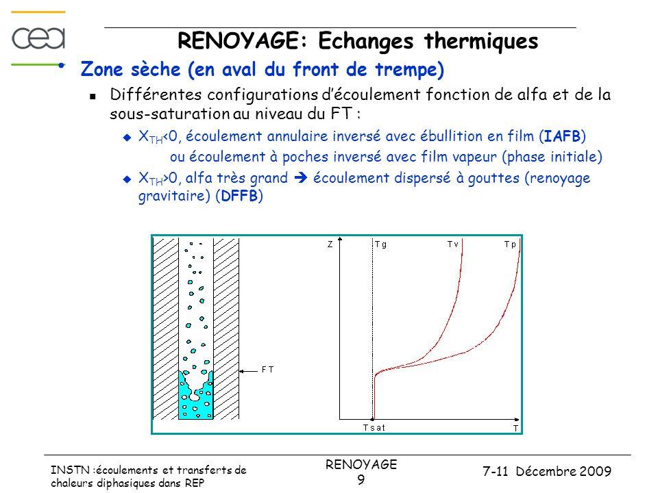 7-11 Décembre 2009 RENOYAGE 9 INSTN :écoulements et transferts de chaleurs diphasiques dans REP RENOYAGE: Echanges thermiques • Zone sèche (en aval du
