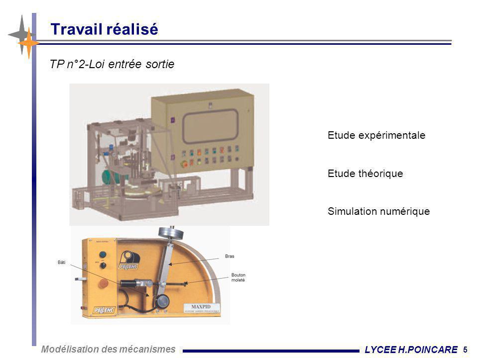 5 Modélisation des mécanismes LYCEE H.POINCARE Travail réalisé TP n°2-Loi entrée sortie Etude expérimentale Etude théorique Simulation numérique