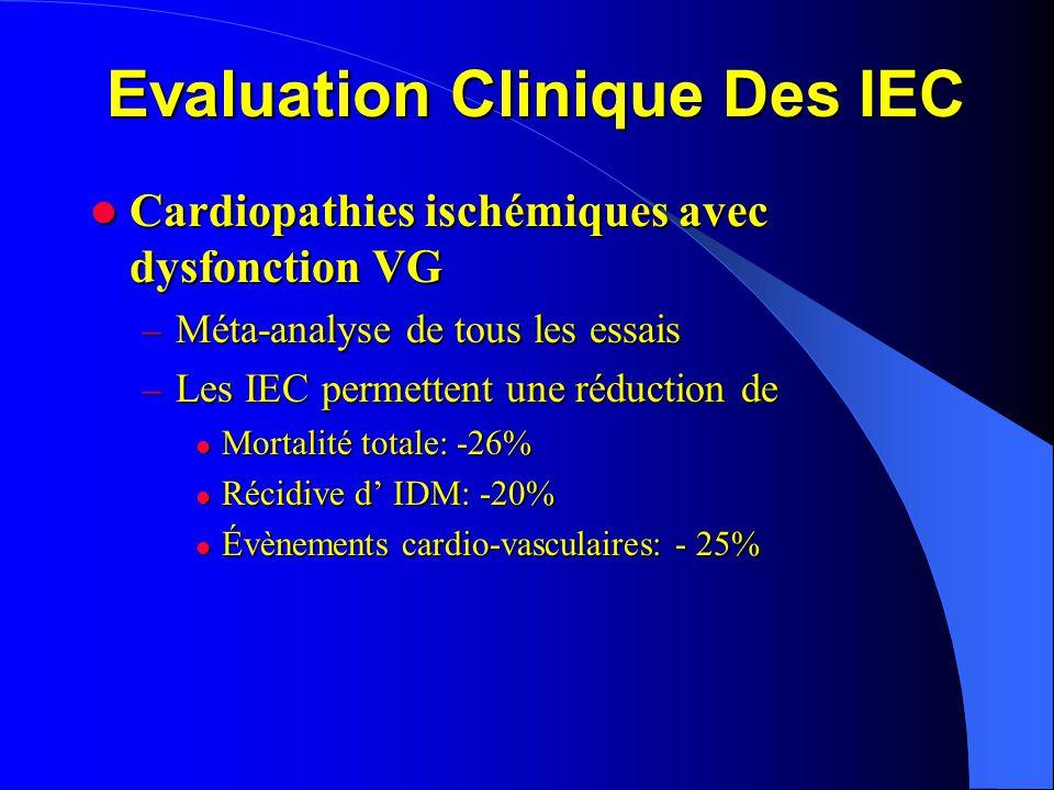 Evaluation Clinique Des IEC  Au Terme de toutes ces études:  Les IEC diminuent la mortalité totale des patients ayant une dysfonction VG  Symptomatique ou non  Que la cardiopathie soit ischémique ou non  Que la prescription débute immédiatement ou quelques jours après un IDM  Diminution de la mortalité à la phase aigue de L'IDM L'IDM  Diminution du risque d'aggravation de l'IC ou d'hospitalisation notamment en post-IDM notamment en post-IDM  Réduction du risque de récidive d' IDM +++
