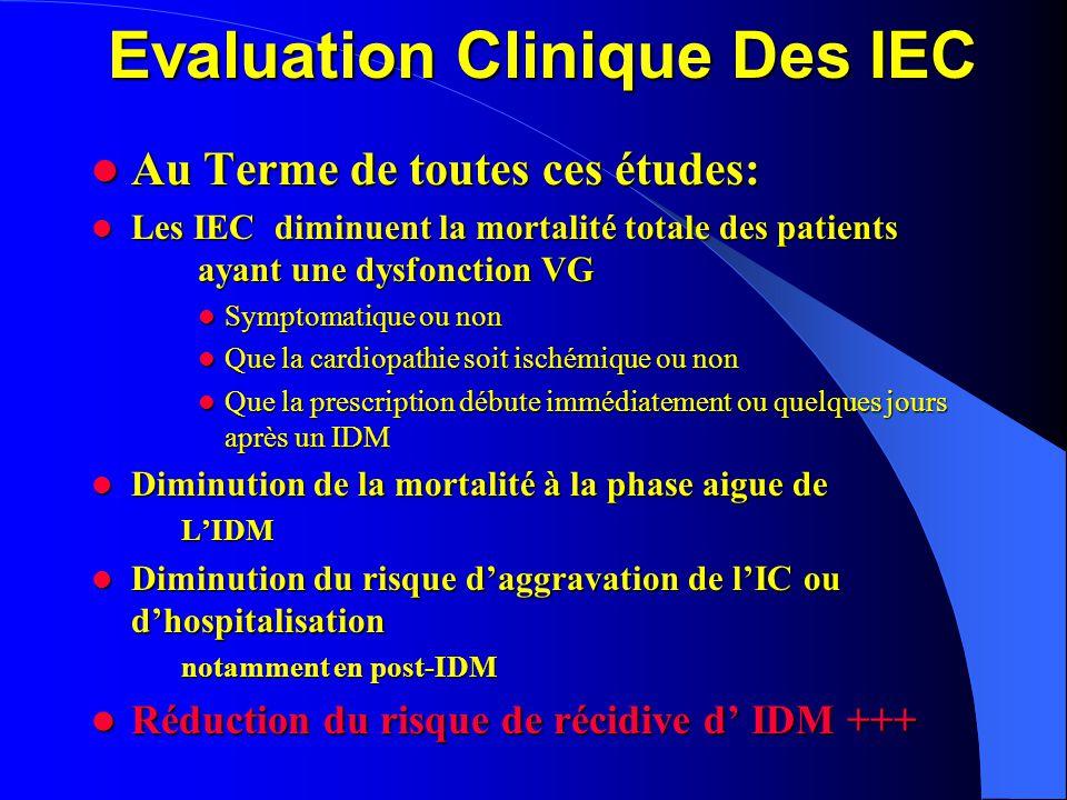 Evaluation Clinique des IEC  Méta-analyse des essais sur l'IC – Diminution du risque d' IDM sous IEC: - 20 à 25 %  Ampleur du bénéfice fonction de la durée de l'étude – Bénéfice indépendant de l'action sur la PA  Car supérieur à celui escompté à partir des études épidémiologiques  Bénéfice constaté chez l'IC – Donc en présence d'une hyperactivité du SRAA – Peut-il être observé chez le patient au terrain artériel avéré et/ou à haut risque d' IDM ?.