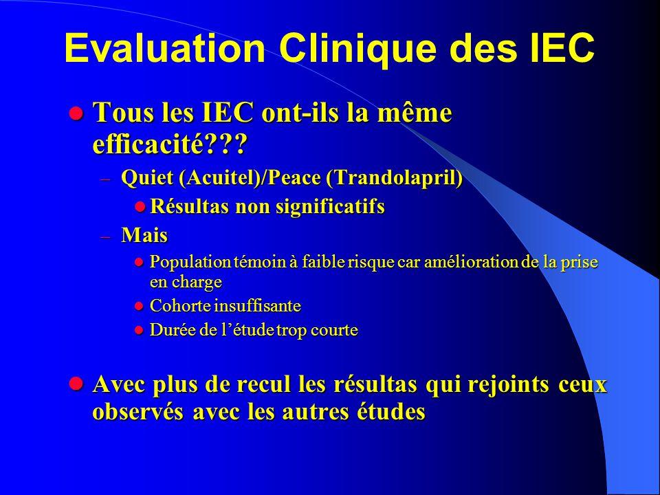 • Mortalité à 1 an variable selon IEC (p<0,001) • La meilleure survie est observée avec le perindopril et le ramipril ETUDE PILOTE RÉSULTATSRÉSULTATS Pilote et al.