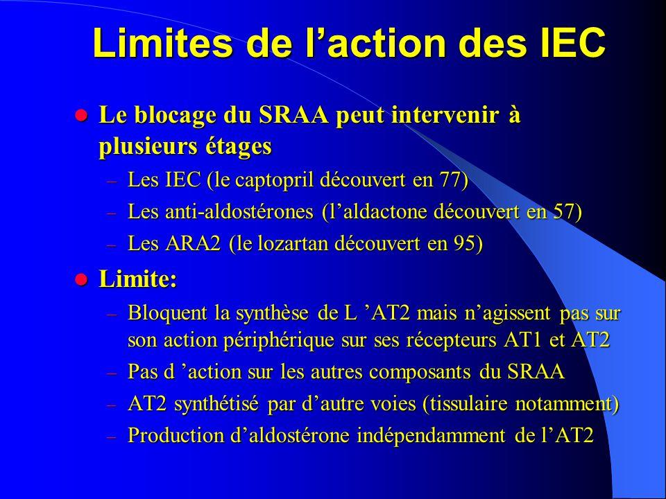 Evaluation Clinique des IEC  Dans les années 70: – L'activation du SRAA accélère le développement des maladies cardio-vasculaires – rôle majeur dans l'HTA  Développés initialement – Comme anti-hypertenseurs vasodilatateurs – En raison de leurs mécanisme d'action  C'est dans l'IC qu'ils vont faire leurs preuves et démontrer toute leur efficacité