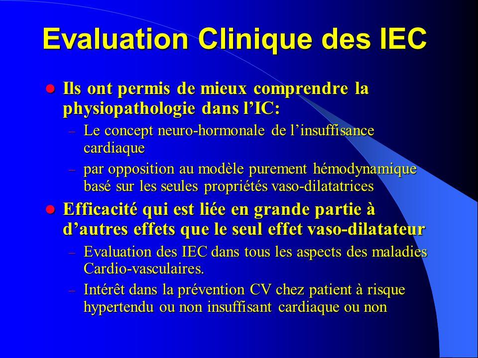 Evaluation Clinique des IEC  Place des IEC dans l'Insuffisance cardiaque – CONSENSUS (ENALAPRIL 87)  Première étude qui démontre la possibilité de réduire la mortalité de l'IC sévère au stade 4 – SOLVD (CAPTOPRIL 91 92)  Réduction de la morbi-mortalité dans l'insuffisance cardiaque à tous les stades, symptomatique ou non  Mise en évidence d'une diminution du risque d'IDM indépendant de la diminution de la PA