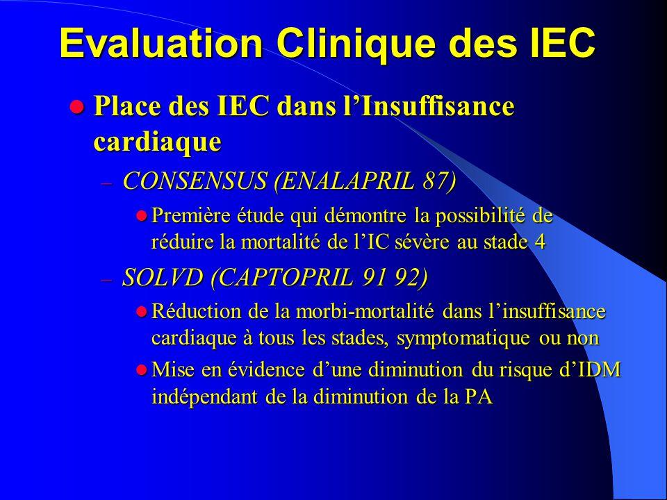 Evaluation Clinique Des IEC  Place des IEC dans l' IDM et le Post IDM – Avec Dysfonction VG  AIRE, SAVE, et TRACE  les IEC réduisent la morbi-mortalité dans l'insuffisance cardiaque du post-infarctus qu'elle soit symptomatique ou non – Sans Dysfonction VG  Rôle du SRAA dans le remodelage ventriculaire gauche post- IDM qui intervient très tôt après sa survenue – Efficacité des IEC pour prévenir ce remodelage et ses effets délétères (travaux expérimentaux de PFEIFFER)  Etudes cliniques ont étudié la place des IEC à la phase aigue de l' IDM – Consensus 2 GISSI 3 ISIS4 SMILE – Confirmation d'un effet bénéfique indiscutable en termes de morbi-mortalité