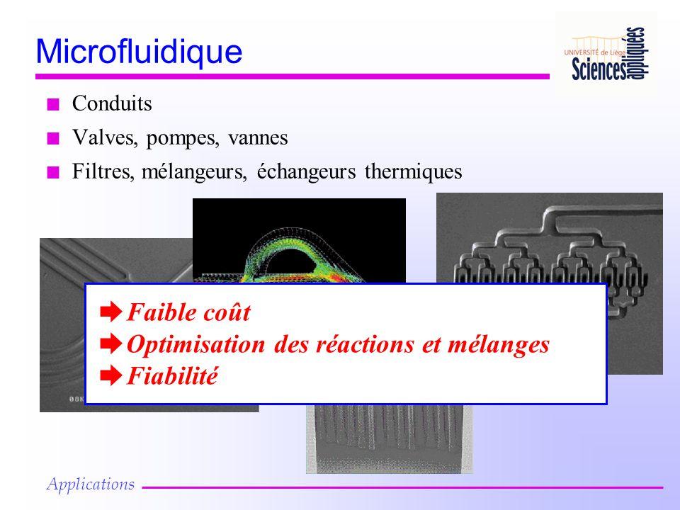 Microfluidique n Conduits n Valves, pompes, vannes n Filtres, mélangeurs, échangeurs thermiques è Faible coût è Optimisation des réactions et mélanges è Fiabilité Applications