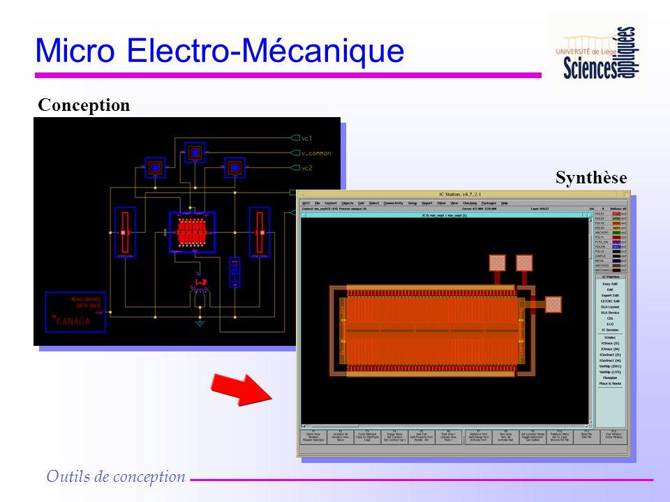Micro Electro-Mécanique Outils de conception Synthèse Conception
