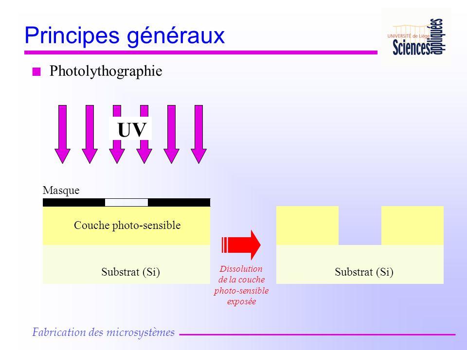 n Photolythographie Principes généraux Fabrication des microsystèmes Substrat (Si) Couche photo-sensible Masque UV Substrat (Si) Dissolution de la couche photo-sensible exposée
