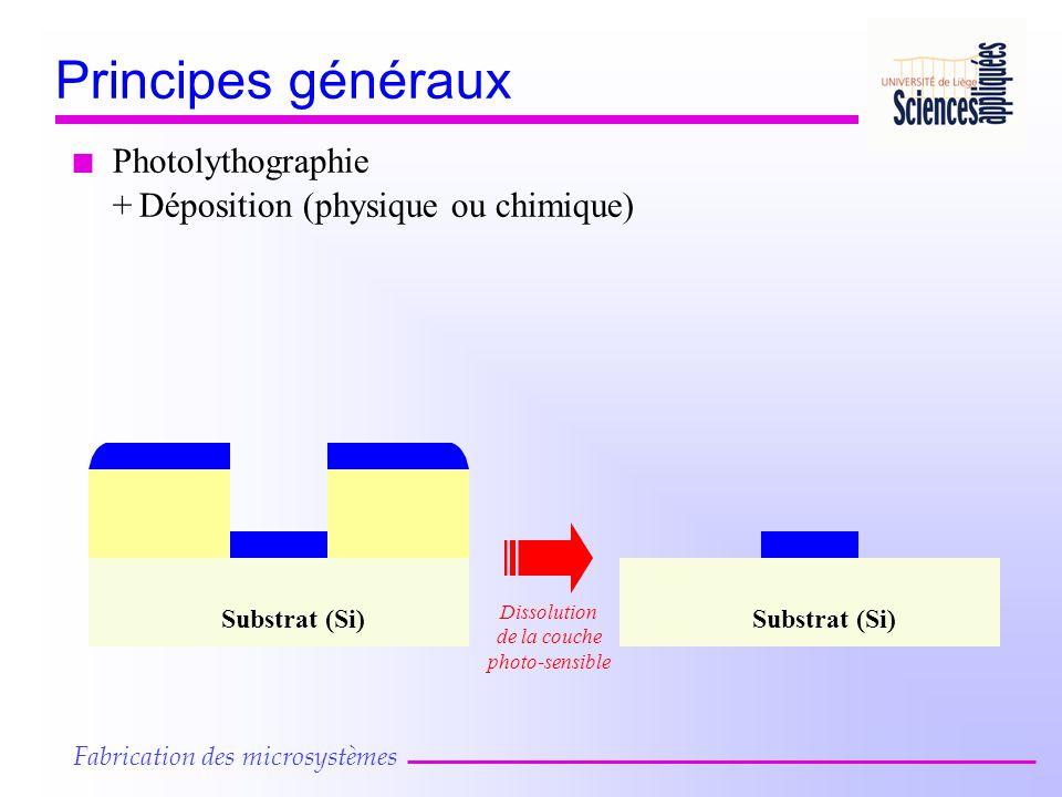 n Photolythographie Substrat (Si) +Déposition (physique ou chimique) Dissolution de la couche photo-sensible Fabrication des microsystèmes Principes généraux