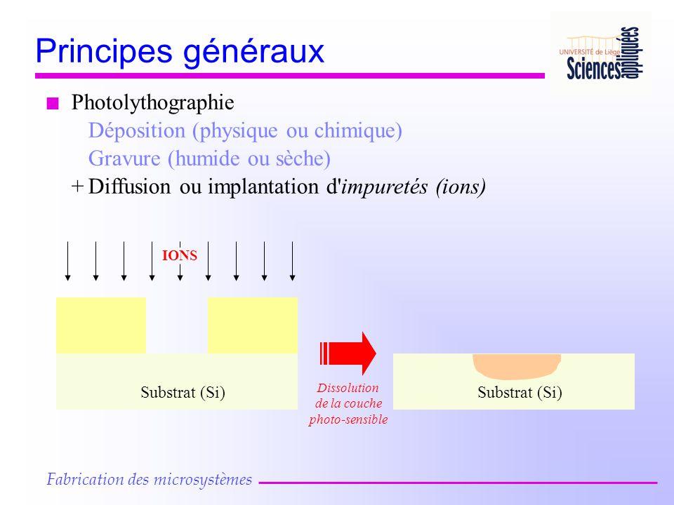 n Photolythographie Gravure (humide ou sèche) Déposition (physique ou chimique) Substrat (Si) IONS +Diffusion ou implantation d'impuretés (ions) Disso