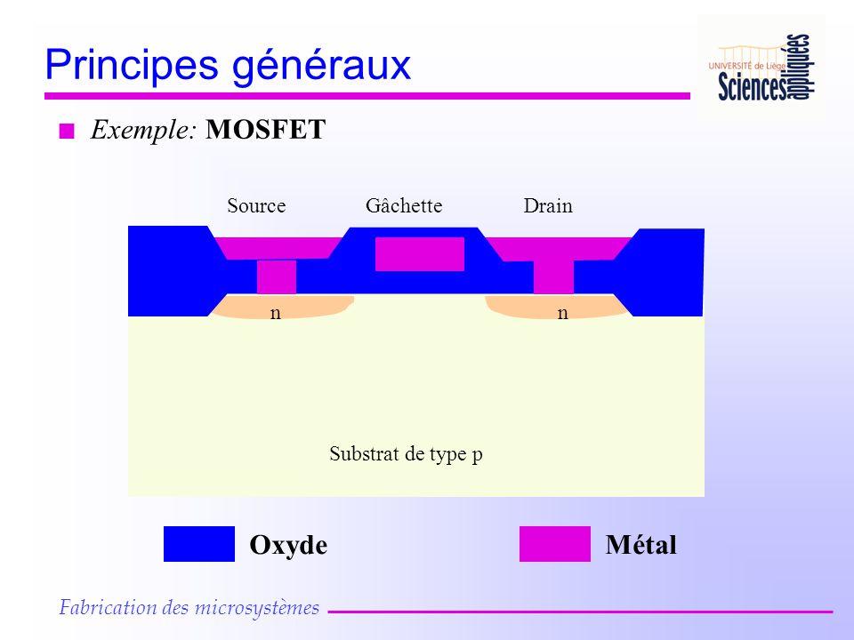 Substrat de type p nn Oxyde SourceGâchetteDrain Métal n Exemple: MOSFET Fabrication des microsystèmes Principes généraux