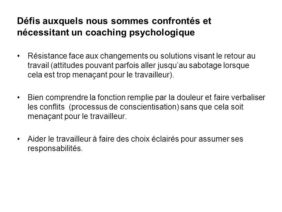 Défis auxquels nous sommes confrontés et nécessitant un coaching psychologique •Résistance face aux changements ou solutions visant le retour au trava