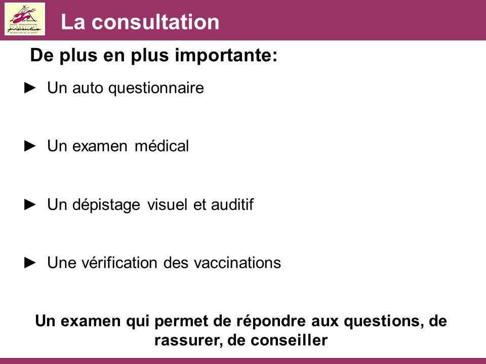 La consultation De plus en plus importante: ► Un auto questionnaire ► Un examen médical ► Un dépistage visuel et auditif ► Une vérification des vaccin