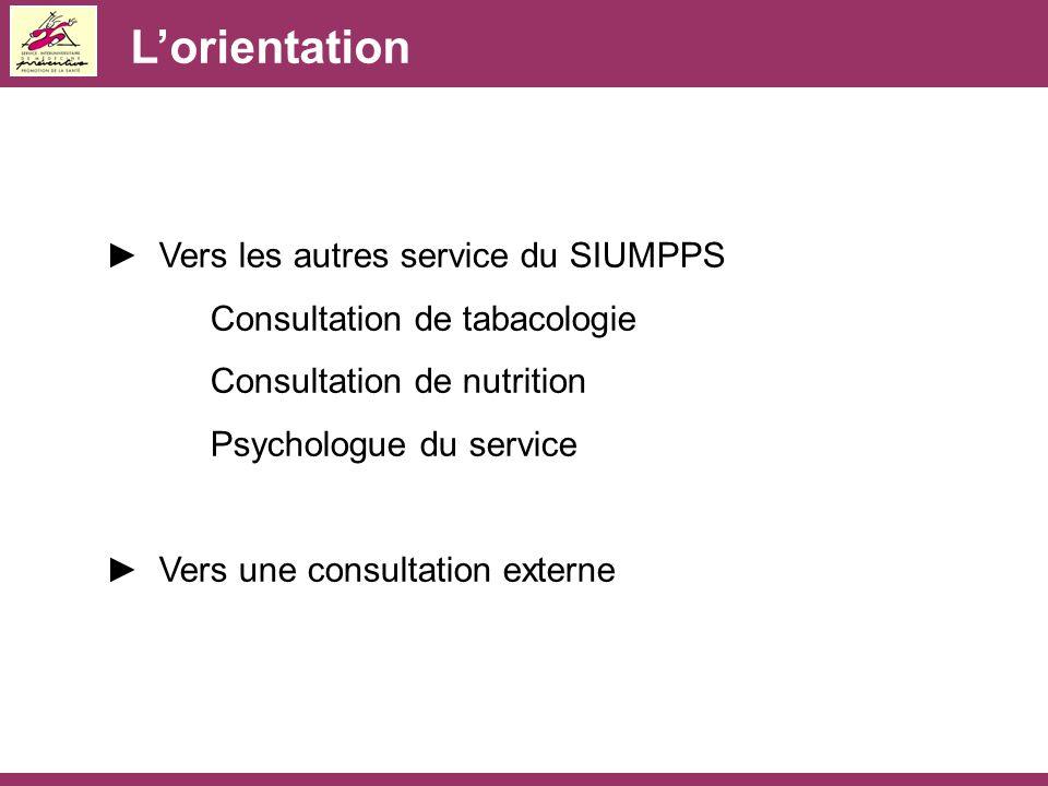 L'orientation ► Vers les autres service du SIUMPPS Consultation de tabacologie Consultation de nutrition Psychologue du service ► Vers une consultation externe