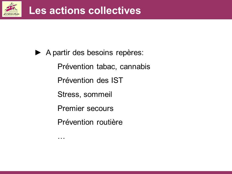 Les actions collectives ► A partir des besoins repères: Prévention tabac, cannabis Prévention des IST Stress, sommeil Premier secours Prévention routi