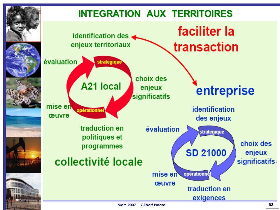 Mars 2007 – Gilbert Isoard 63 INTEGRATION AUX TERRITOIRES