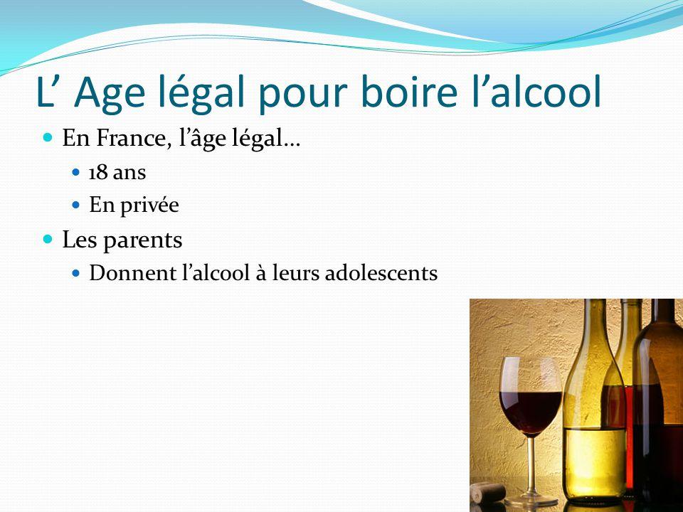 L' Age légal pour boire l'alcool  En France, l'âge légal…  18 ans  En privée  Les parents  Donnent l'alcool à leurs adolescents