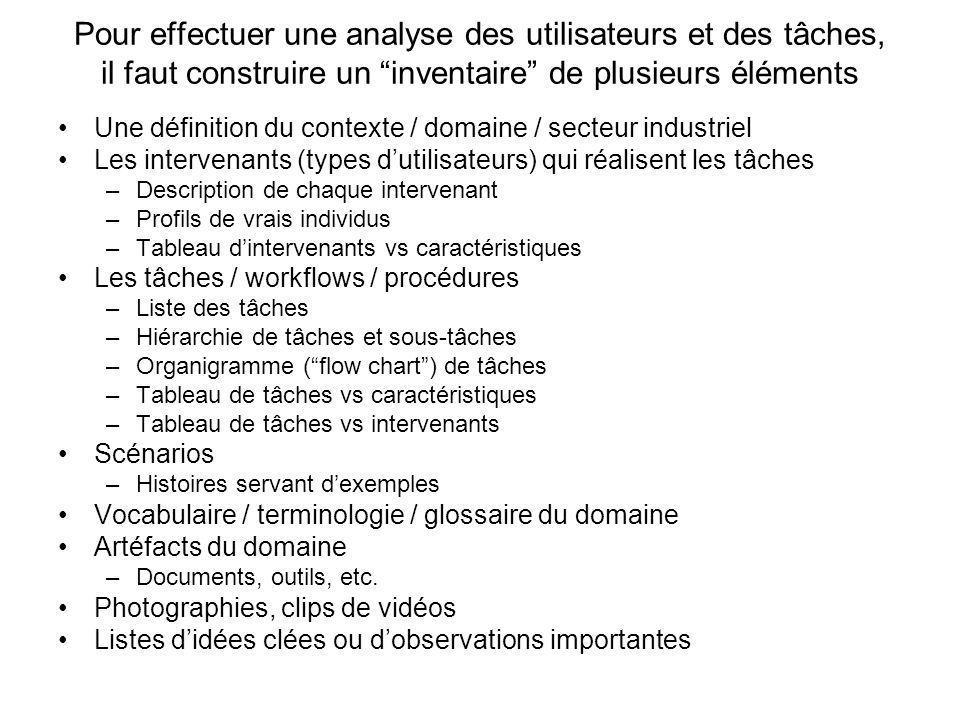"""Pour effectuer une analyse des utilisateurs et des tâches, il faut construire un """"inventaire"""" de plusieurs éléments •Une définition du contexte / doma"""