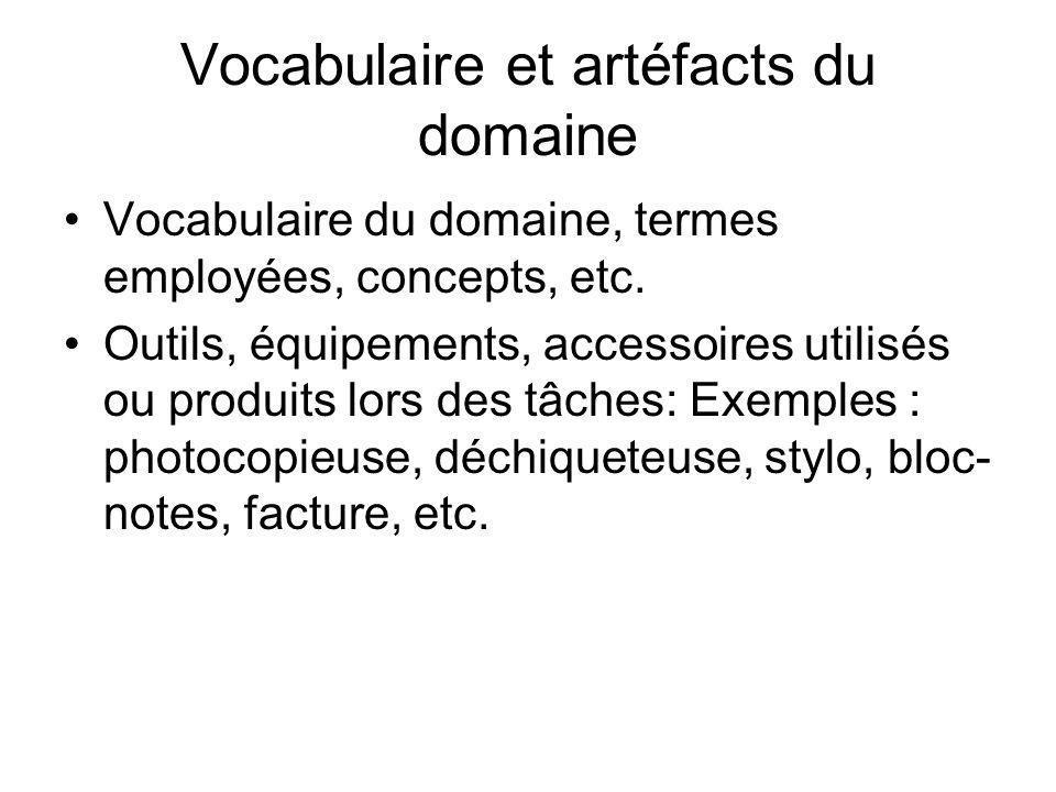 Vocabulaire et artéfacts du domaine •Vocabulaire du domaine, termes employées, concepts, etc. •Outils, équipements, accessoires utilisés ou produits l