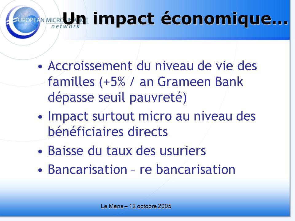 Le Mans – 12 octobre 2005 Un impact économique… •Accroissement du niveau de vie des familles (+5% / an Grameen Bank dépasse seuil pauvreté) •Impact surtout micro au niveau des bénéficiaires directs •Baisse du taux des usuriers •Bancarisation – re bancarisation