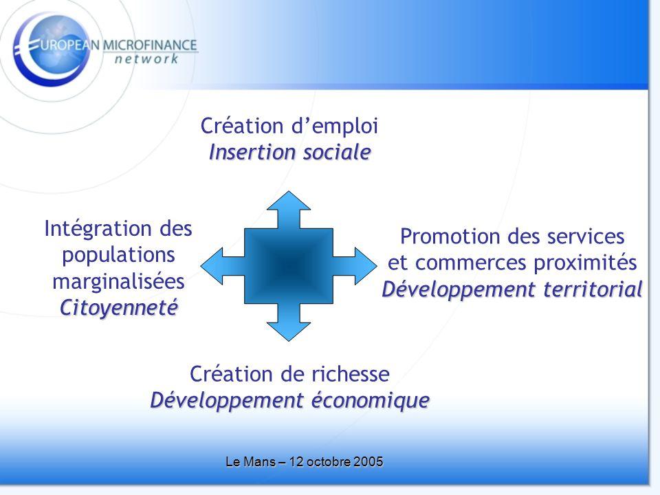 Le Mans – 12 octobre 2005 Création d'emploi Insertion sociale Promotion des services et commerces proximités Développement territorial Intégration des populations marginaliséesCitoyenneté Création de richesse Développement économique