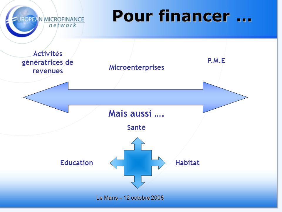 Le Mans – 12 octobre 2005 Pour financer … Activités génératrices de revenues P.M.E EducationHabitat Santé Mais aussi ….