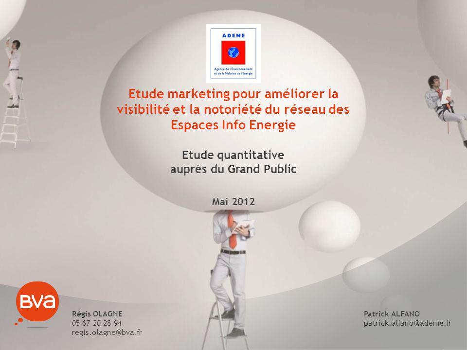 Etude marketing pour améliorer la visibilité et la notoriété du réseau des Espaces Info Energie Etude quantitative auprès du Grand Public Mai 2012 Régis OLAGNE 05 67 20 28 94 regis.olagne@bva.fr Patrick ALFANO patrick.alfano@ademe.fr