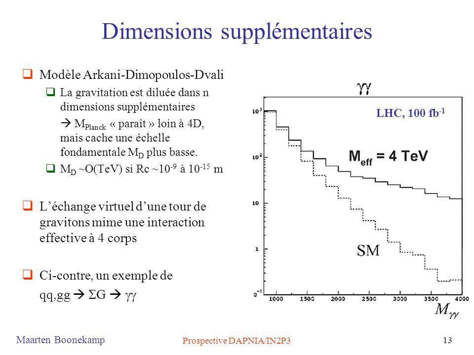 Maarten Boonekamp Prospective DAPNIA/IN2P3 13 Dimensions supplémentaires  Modèle Arkani-Dimopoulos-Dvali  La gravitation est diluée dans n dimension