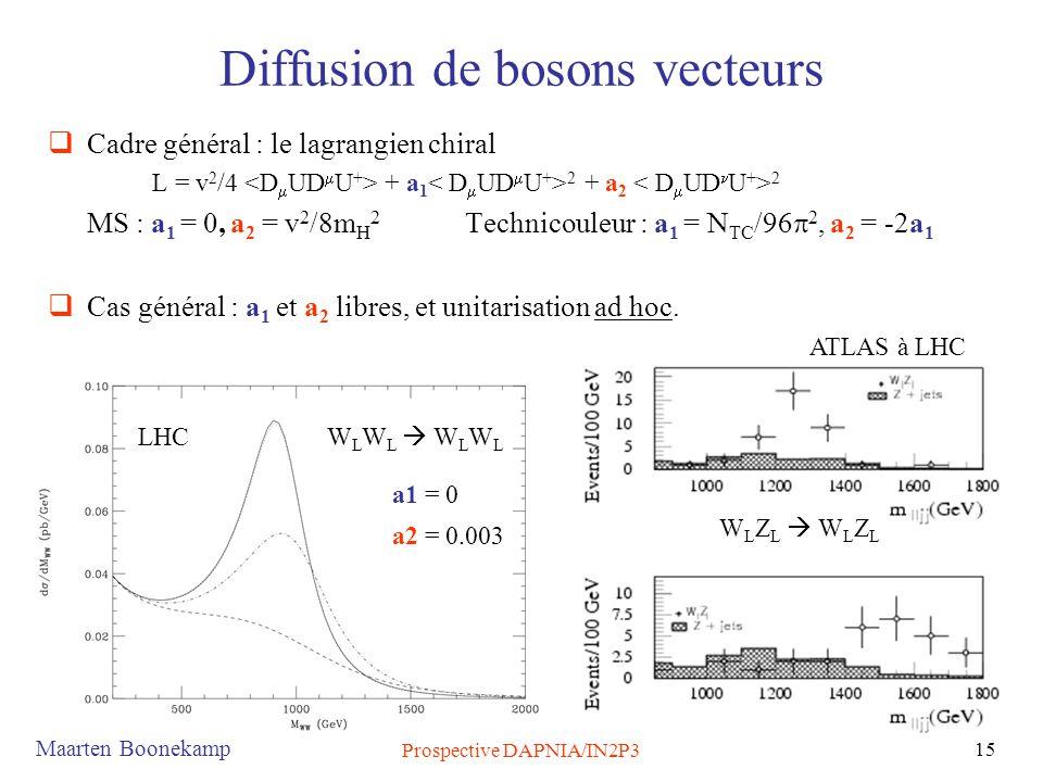 Maarten Boonekamp Prospective DAPNIA/IN2P3 15 Diffusion de bosons vecteurs  Cadre général : le lagrangien chiral L = v 2 /4 + a 1 2 + a 2 2 MS : a 1