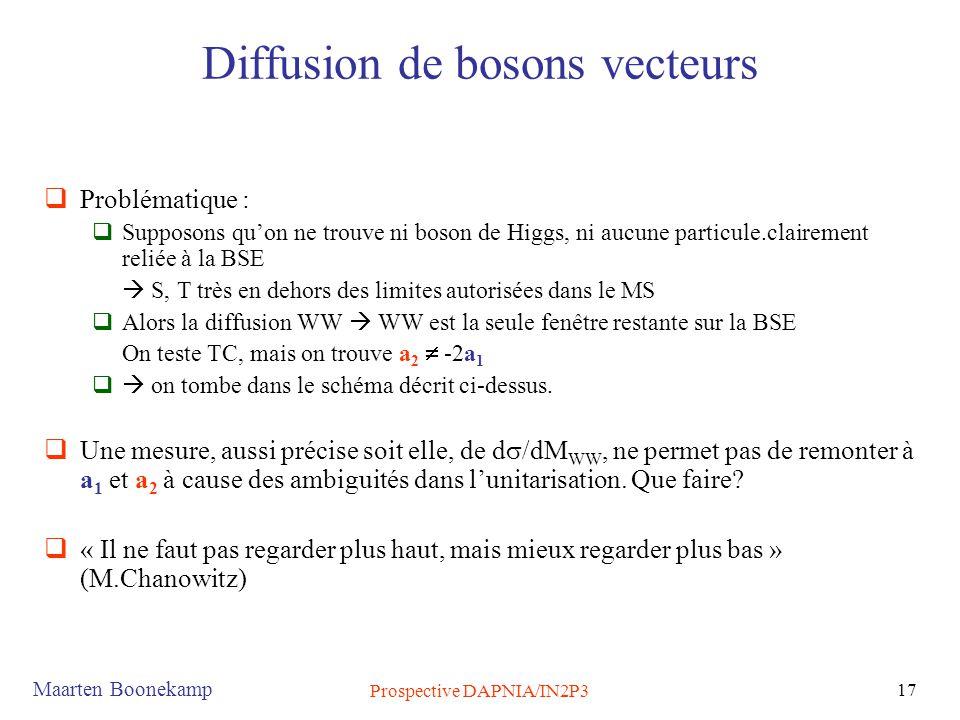 Maarten Boonekamp Prospective DAPNIA/IN2P3 17 Diffusion de bosons vecteurs  Problématique :  Supposons qu'on ne trouve ni boson de Higgs, ni aucune particule.clairement reliée à la BSE  S, T très en dehors des limites autorisées dans le MS  Alors la diffusion WW  WW est la seule fenêtre restante sur la BSE On teste TC, mais on trouve a 2  -2a 1  on tombe dans le schéma décrit ci-dessus.