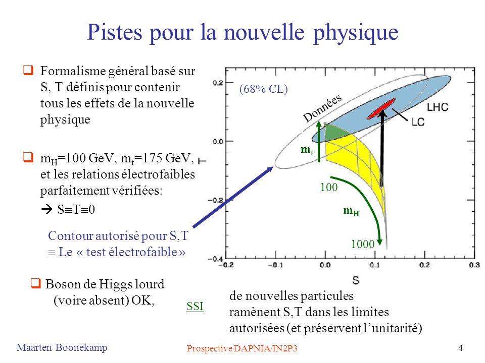 Maarten Boonekamp Prospective DAPNIA/IN2P3 4 Pistes pour la nouvelle physique  Formalisme général basé sur S, T définis pour contenir tous les effets de la nouvelle physique  m H =100 GeV, m t =175 GeV, et les relations électrofaibles parfaitement vérifiées:  S  T  0 mtmt mHmH 100 1000 Données Contour autorisé pour S,T  Le « test électrofaible »  Boson de Higgs lourd (voire absent) OK, SSI de nouvelles particules ramènent S,T dans les limites autorisées (et préservent l'unitarité) (68% CL)