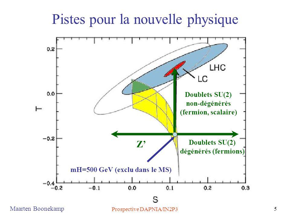 Maarten Boonekamp Prospective DAPNIA/IN2P3 5 Pistes pour la nouvelle physique Z' Doublets SU(2) dégénérés (fermions) Doublets SU(2) non-dégénérés (fermion, scalaire) mH=500 GeV (exclu dans le MS)