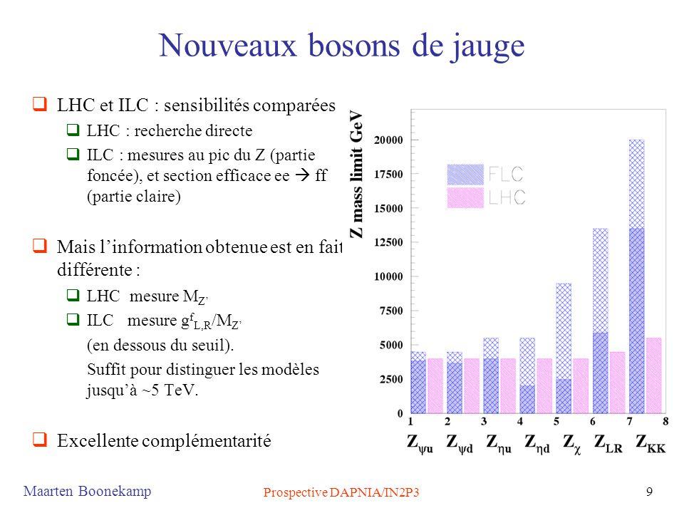 Maarten Boonekamp Prospective DAPNIA/IN2P3 9 Nouveaux bosons de jauge  LHC et ILC : sensibilités comparées  LHC : recherche directe  ILC : mesures au pic du Z (partie foncée), et section efficace ee  ff (partie claire)  Mais l'information obtenue est en fait différente :  LHC mesure M Z'  ILC mesure g f L,R /M Z' (en dessous du seuil).