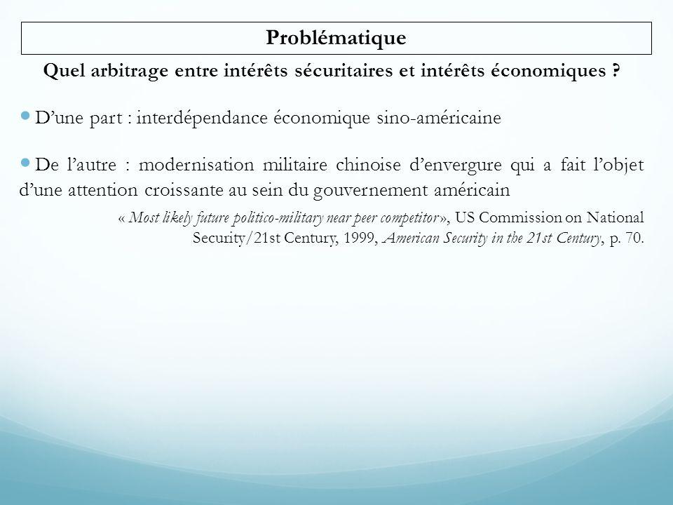 Quel arbitrage entre intérêts sécuritaires et intérêts économiques ?  D'une part : interdépendance économique sino-américaine  De l'autre : modernis