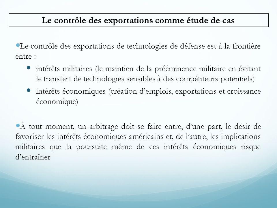 Le contrôle des exportations comme étude de cas  Le contrôle des exportations de technologies de défense est à la frontière entre :  intérêts milita
