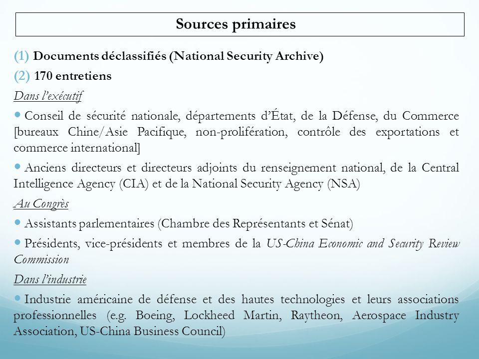 Sources primaires (1) Documents déclassifiés (National Security Archive) (2) 170 entretiens Dans l'exécutif  Conseil de sécurité nationale, départeme