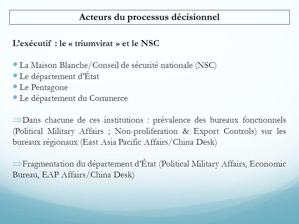 L'exécutif : le « triumvirat » et le NSC  La Maison Blanche/Conseil de sécurité nationale (NSC)  Le département d'État  Le Pentagone  Le départeme