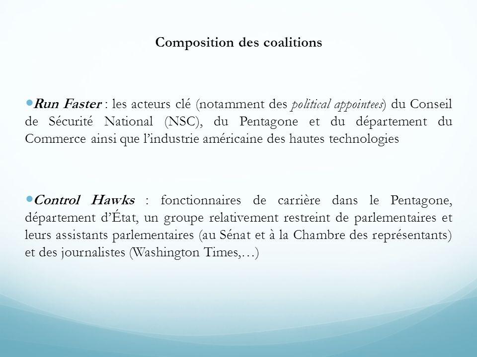 Composition des coalitions  Run Faster : les acteurs clé (notamment des political appointees) du Conseil de Sécurité National (NSC), du Pentagone et