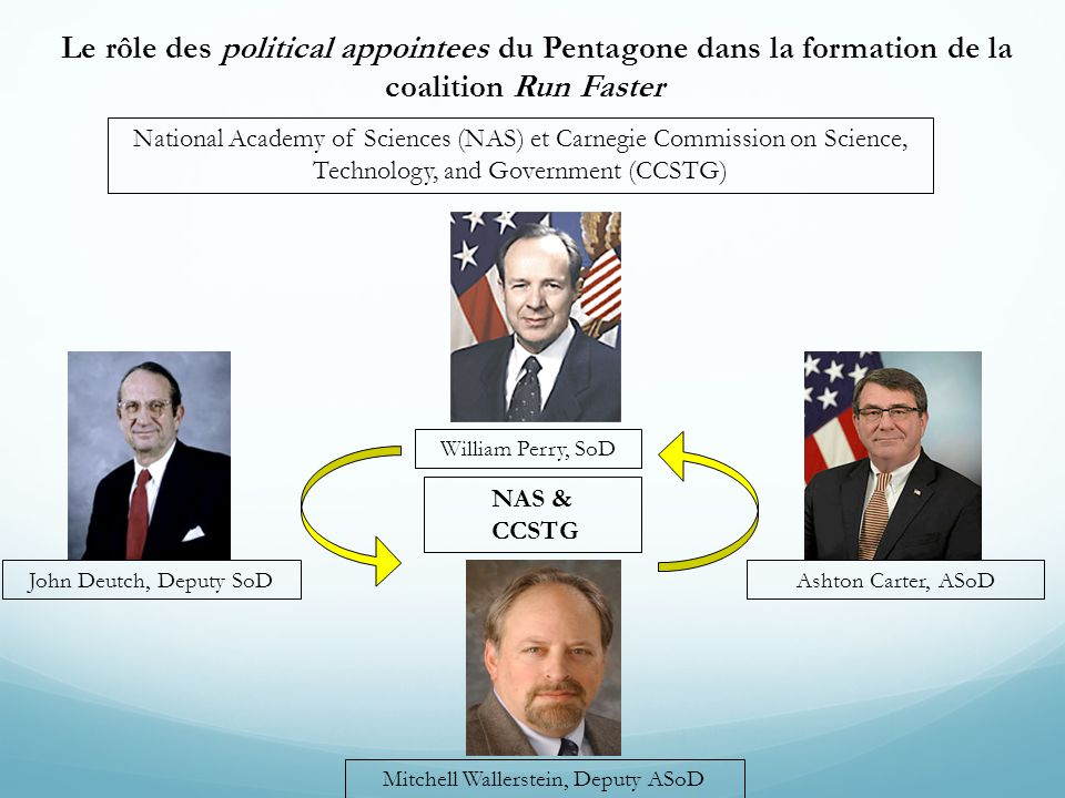 Mitchell Wallerstein, Deputy ASoD Le rôle des political appointees du Pentagone dans la formation de la coalition Run Faster William Perry, SoD John Deutch, Deputy SoD NAS & CCSTG National Academy of Sciences (NAS) et Carnegie Commission on Science, Technology, and Government (CCSTG) Ashton Carter, ASoD