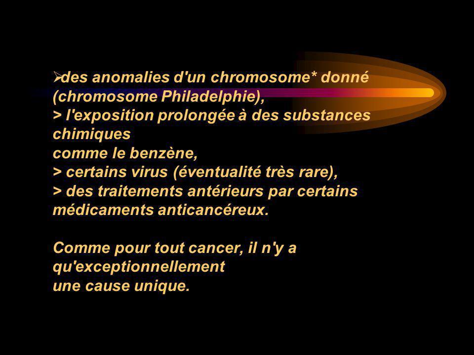  des anomalies d'un chromosome* donné (chromosome Philadelphie), > l'exposition prolongée à des substances chimiques comme le benzène, > certains vir